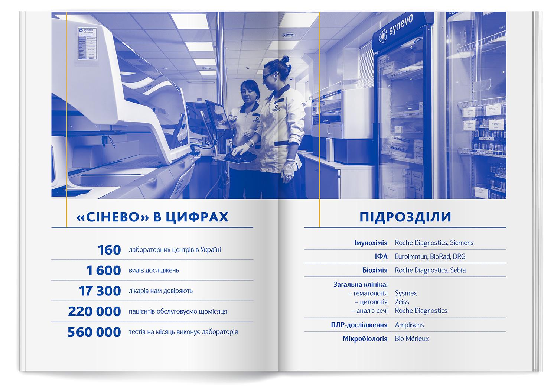Лаборатория «СИНЭВО» в цифрах. SYNEVO. Подразделения медицинской лаборатории. Информационный разворот внутри прайс-листа.