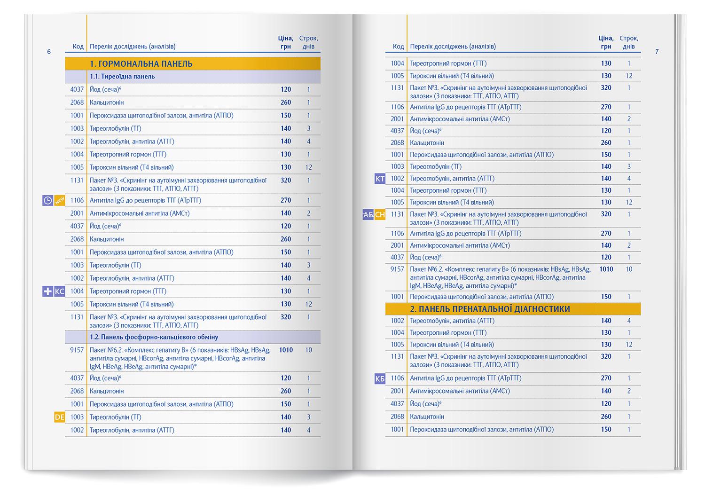 Шаблон для верстки прайс-листа медицинской лаборатории «СИНЭВО» (SYNEVO)