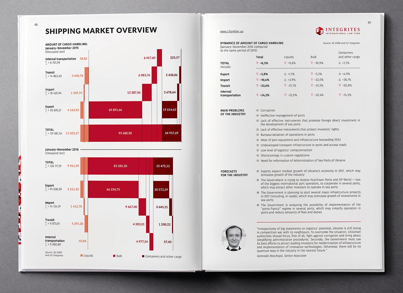Рынок морских перевозок. Инфографика. Обзор экономики Украины (Ukraine Country Profile), книга 2017 года.