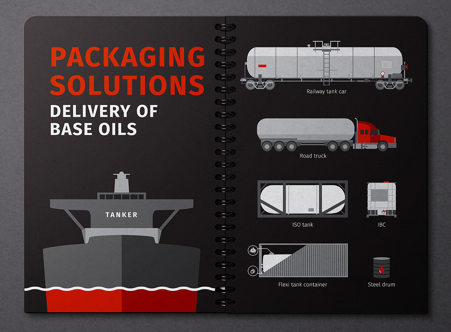 Sea tanker, railway tank car, and containers for oil products. Illustrations in the Himbalt presentation.