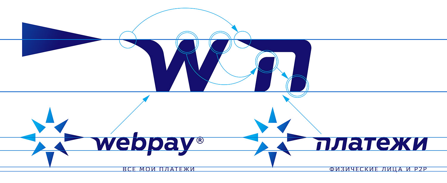 Webpay Internet payment service logo design. P2P payments by individuals.