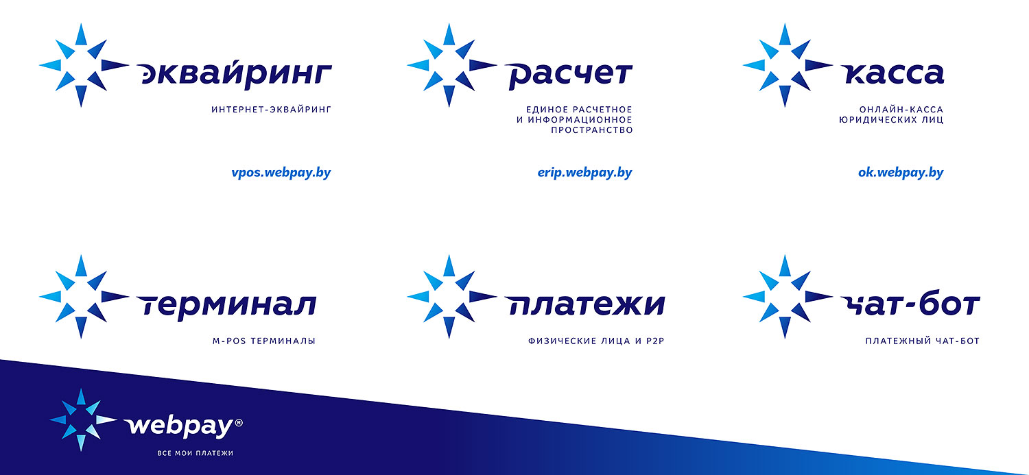 Logos of payment services within the Webpay online payment system. Internet acquiring and the payment chatbot logo.