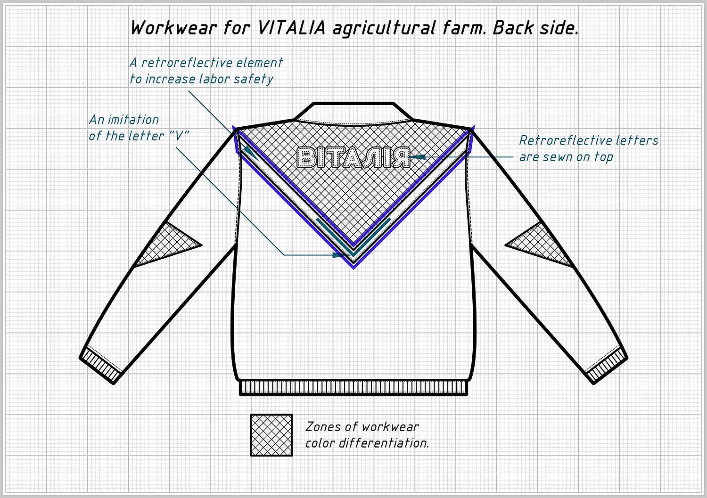 Work uniform design for the Vitalia farm agricultural business. Branded work jacket for the farm, back side.