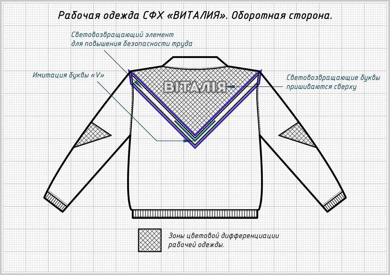Дизайн рабочей одежды для аграрного бизнеса СФХ «Виталия». Фирменная рабочая куртка с логотипом, оборотная сторона.