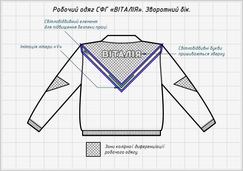 Дизайн робочого одягу для аграрного бізнесу СФГ «Віталія». Фірмова робоча куртка з логотипом, зворотний бік.