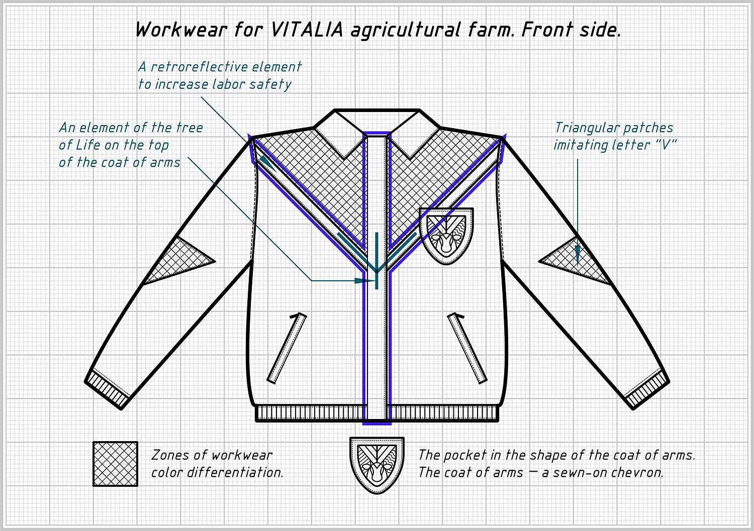 Workwear design for employees at the Vitalia farm. Branded work jacket for the farm, front side.
