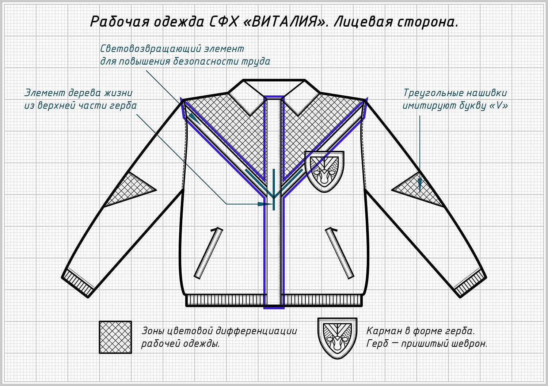 Дизайн рабочей одежды для работников фермы СФХ «Виталия». Фирменная рабочая куртка для фермы, лицевая сторона.