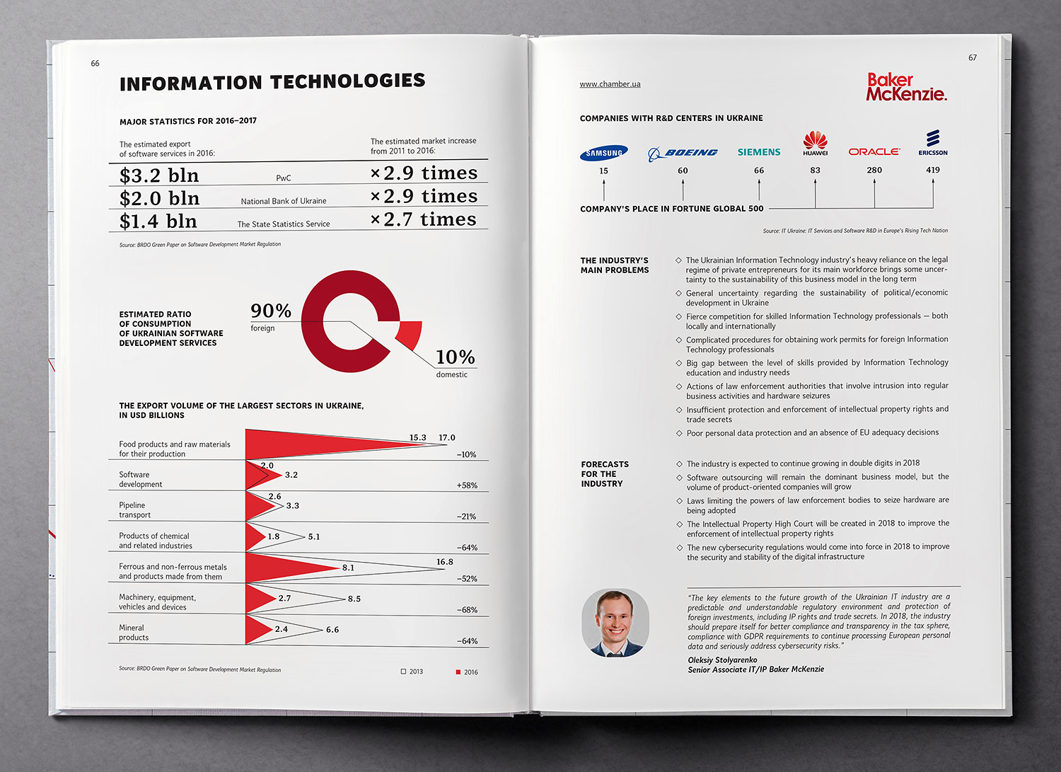 Information Technology. IT infographic design. Ukraine Country Profile 2018 book.