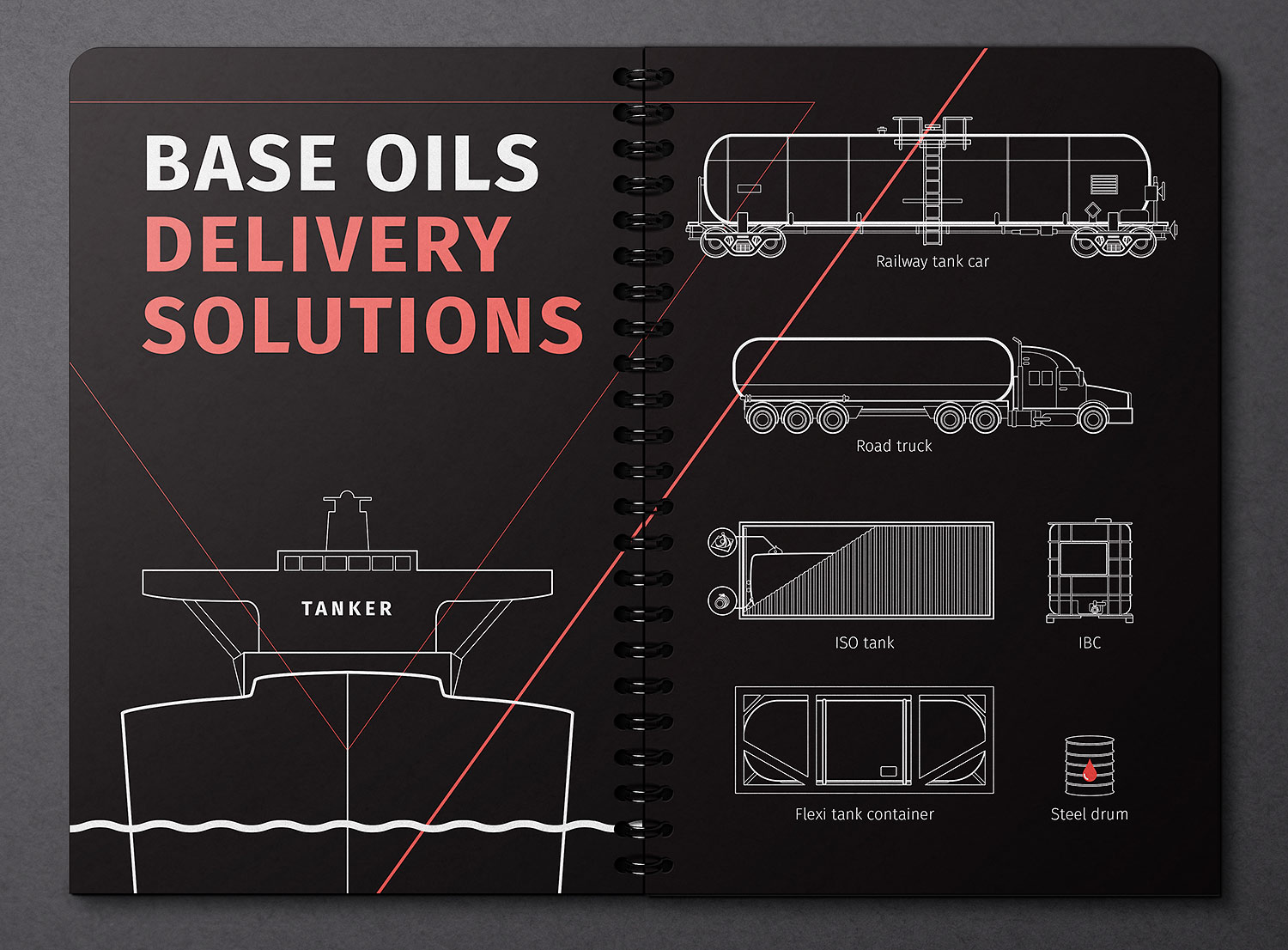 Vector linear illustrations. Sea tanker, railroad tank car and tank truck, ISO container. Himbalt base oil supplies.
