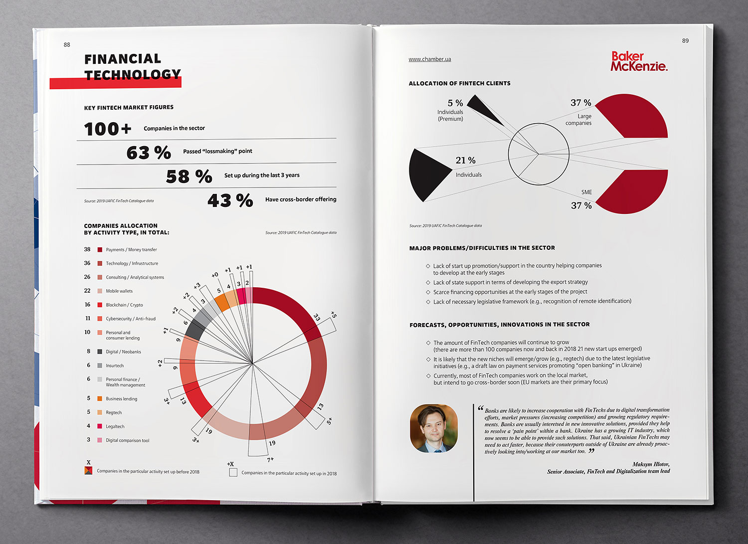 Financial technology and fintech infographics design. Ukraine Country Profile 2020 book.