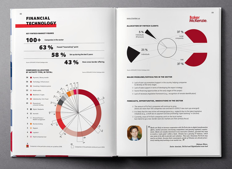 Финансовые технологии и финтех инфографика. Обзор экономики Украины (Ukraine Country Profile), книга 2020 года.