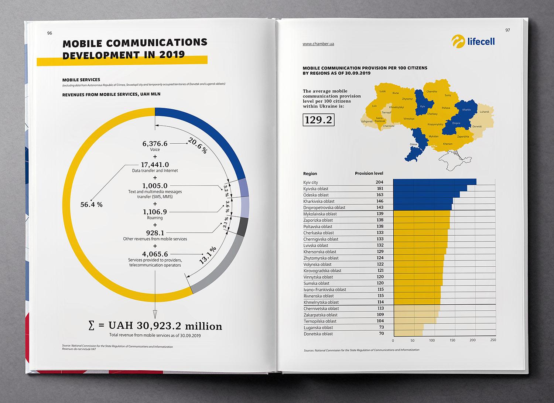 Мобильная связь, дизайн инфографики. Обзор экономики Украины (Ukraine Country Profile), книга 2020 года.
