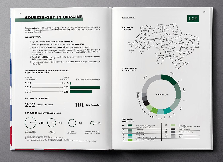 Сквиз-аут в Украине. Инфографика. Обзор экономики Украины (Ukraine Country Profile), книга 2020 года.