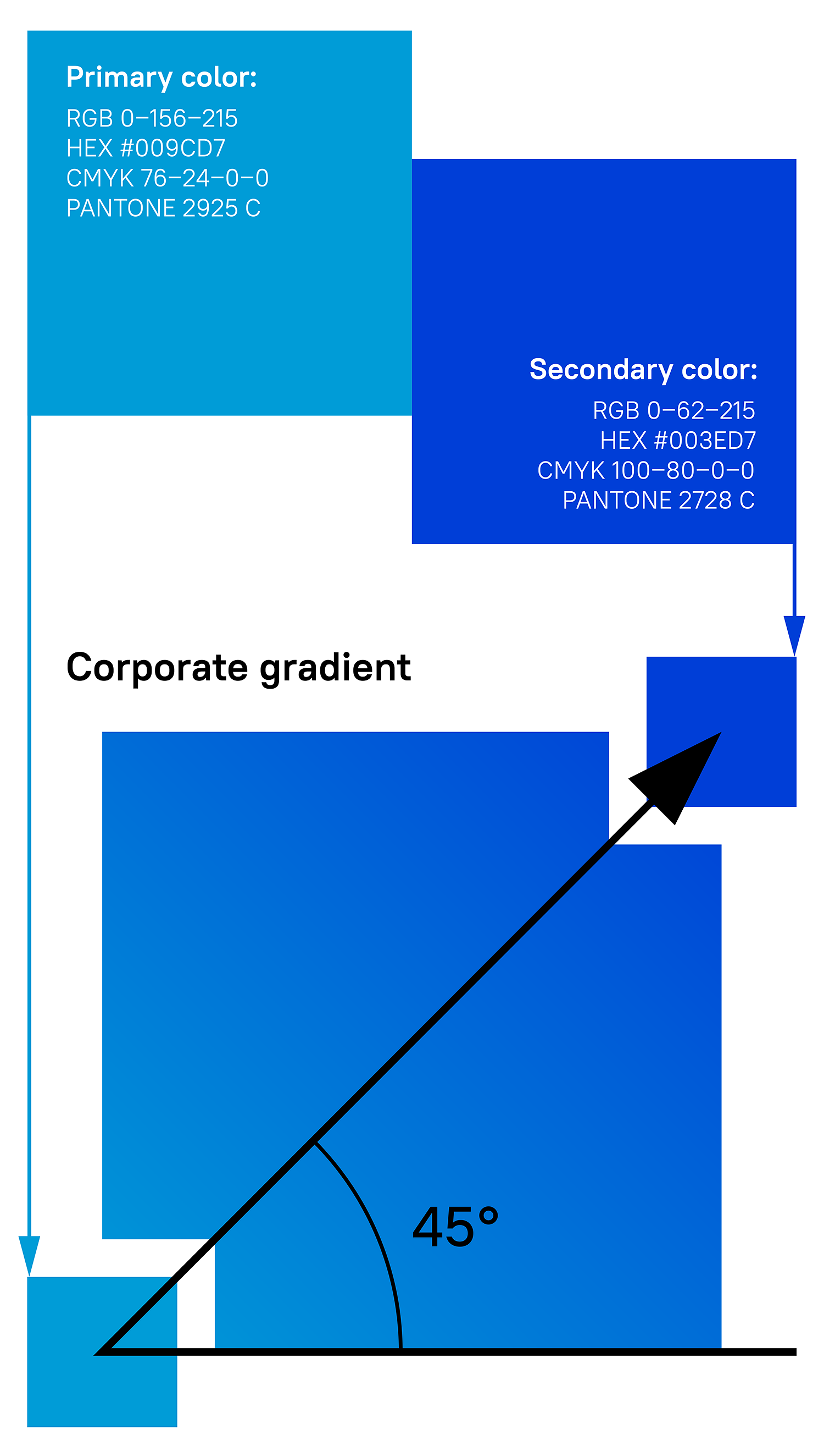 Selection of corporate colors and the principle of making the corporate gradient.