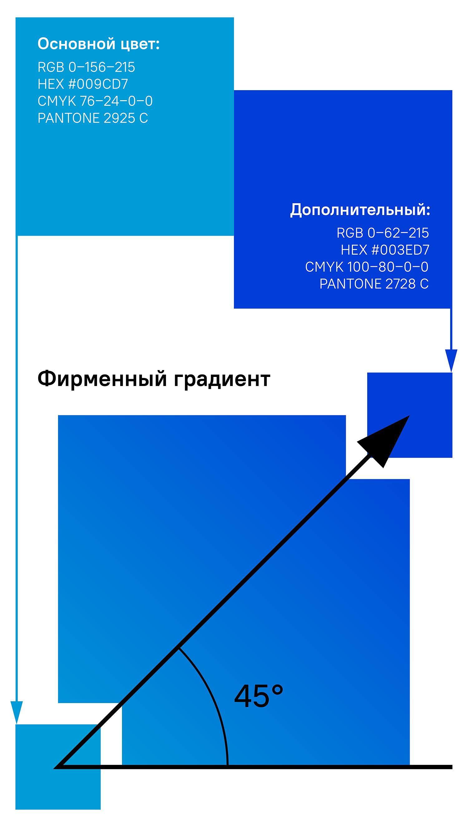 Подбор корпоративных цветов и принцип построения фирменного градиента.