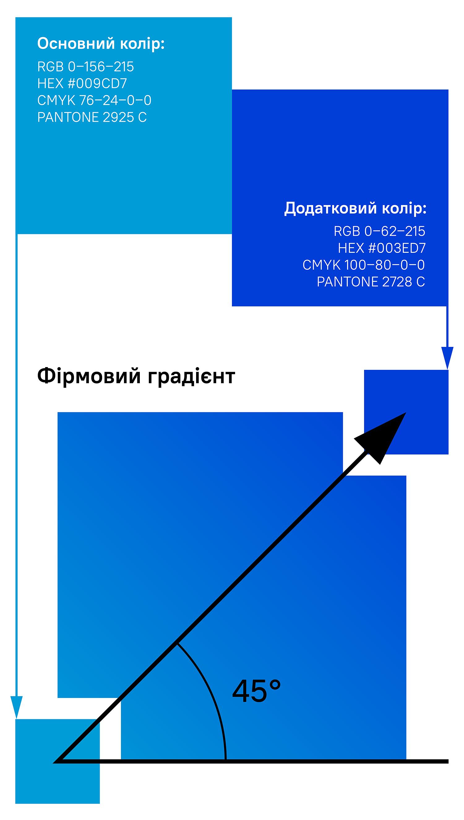 Підбір корпоративних кольорів і принцип побудови фірмового градієнта.