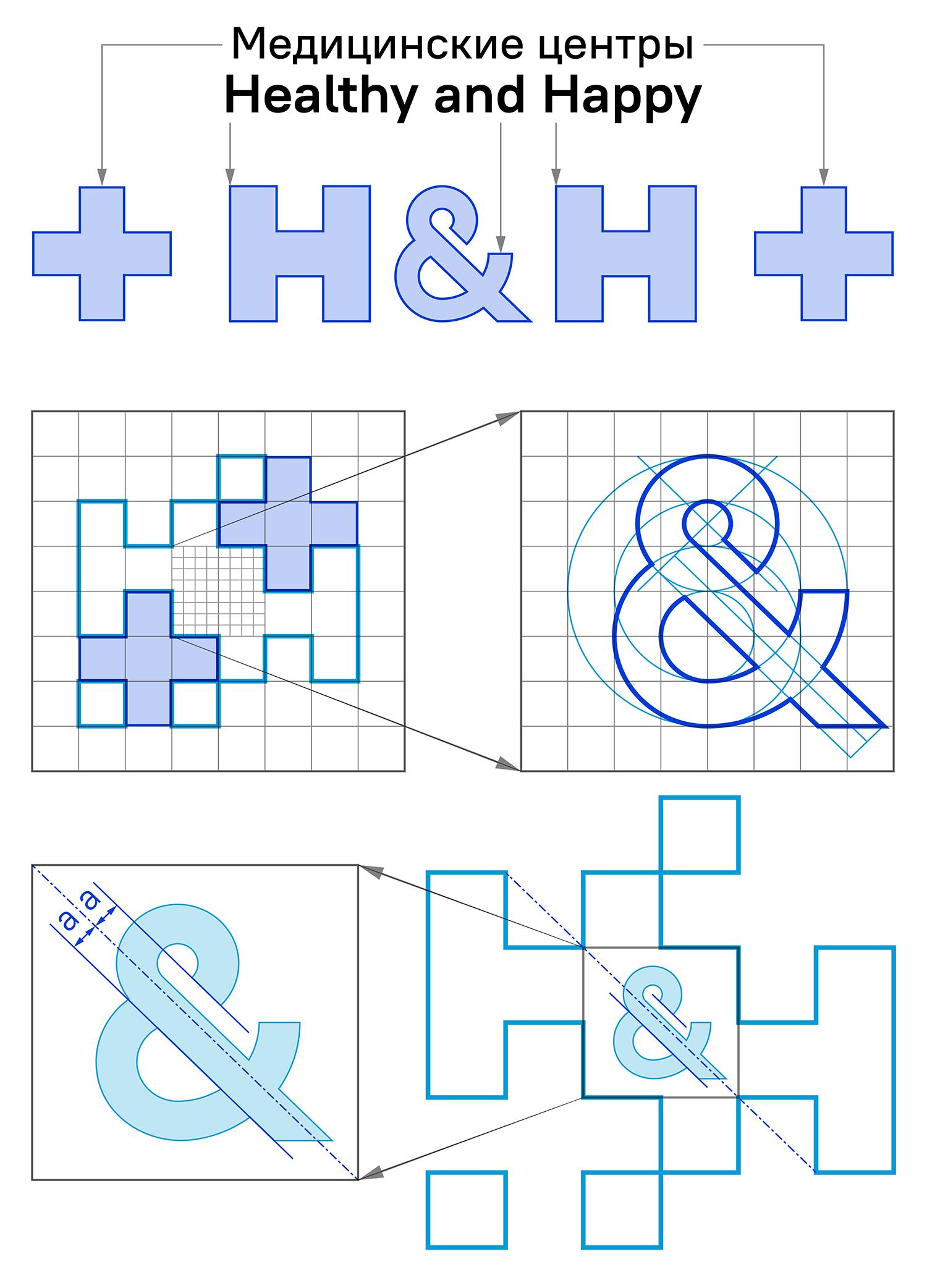 Идея логотипа сети медицинских центров Healthy and Happy (Хелси и Хеппи). Построение логотипа по модульной сетке.
