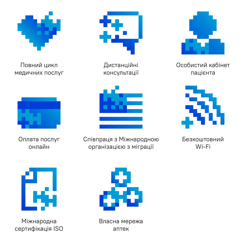 Іконки для сайта клініки Healthy and Happy (Хелсі енд Хеппі). Сучасні медичні іконки. Особистий кабінет пацієнта, оплата послуг онлайн, співпраця з Міжнародною організацією з міграції.